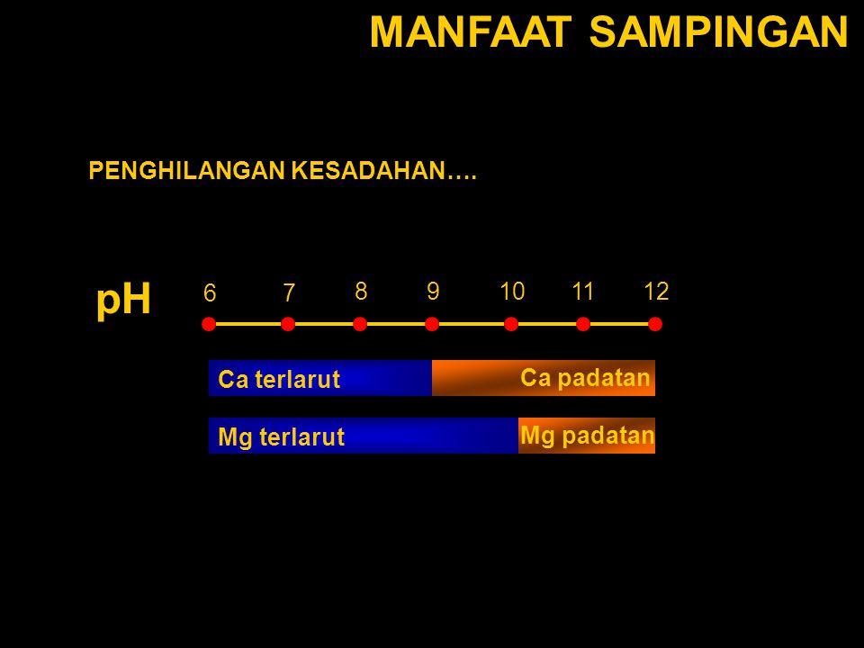 MANFAAT SAMPINGAN pH PENGHILANGAN KESADAHAN…. 10 6 7 9 8 11 12