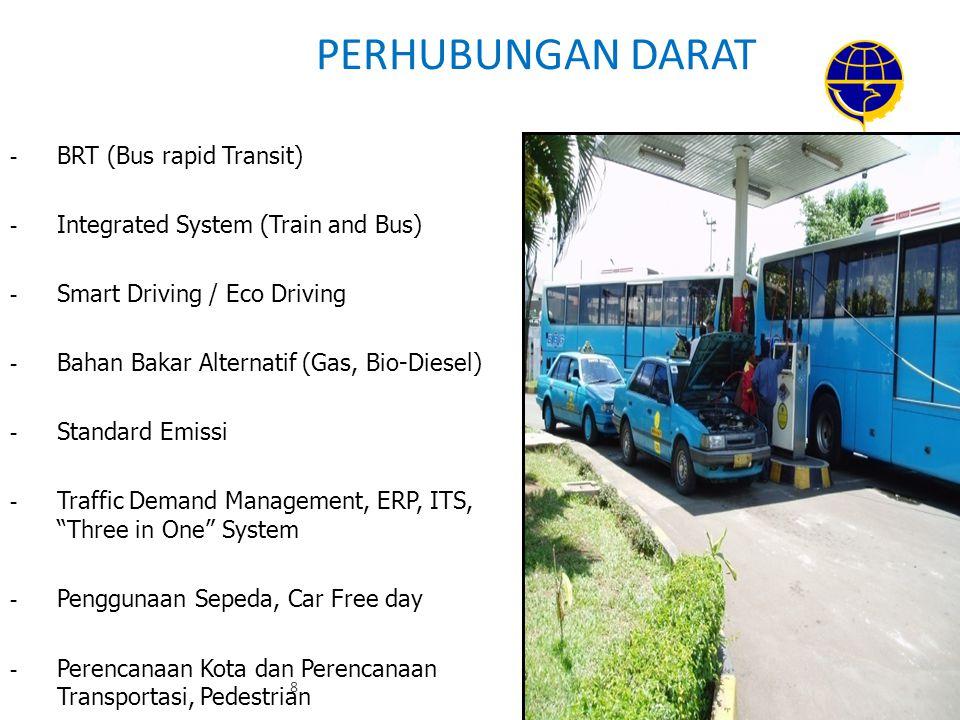 PERHUBUNGAN DARAT BRT (Bus rapid Transit)