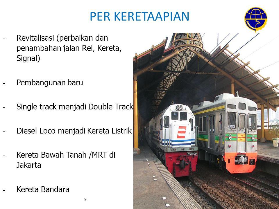 PER KERETAAPIAN Revitalisasi (perbaikan dan penambahan jalan Rel, Kereta, Signal) Pembangunan baru.