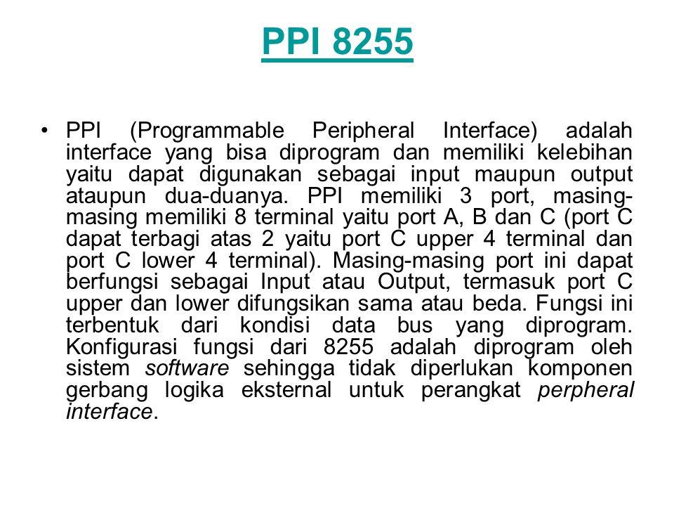 PPI 8255