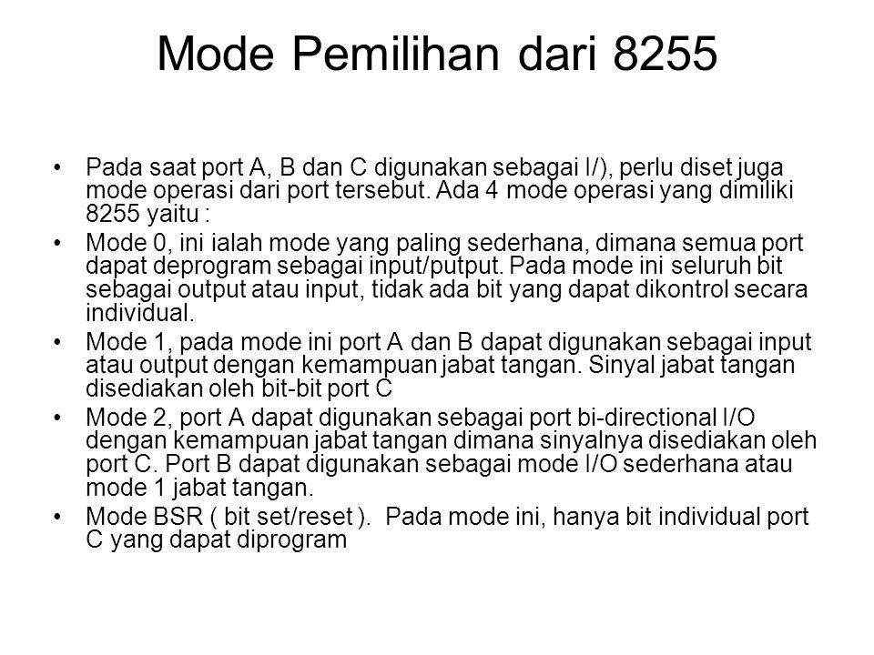 Mode Pemilihan dari 8255