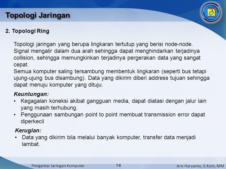 Topologi Jaringan 2. Topologi Ring