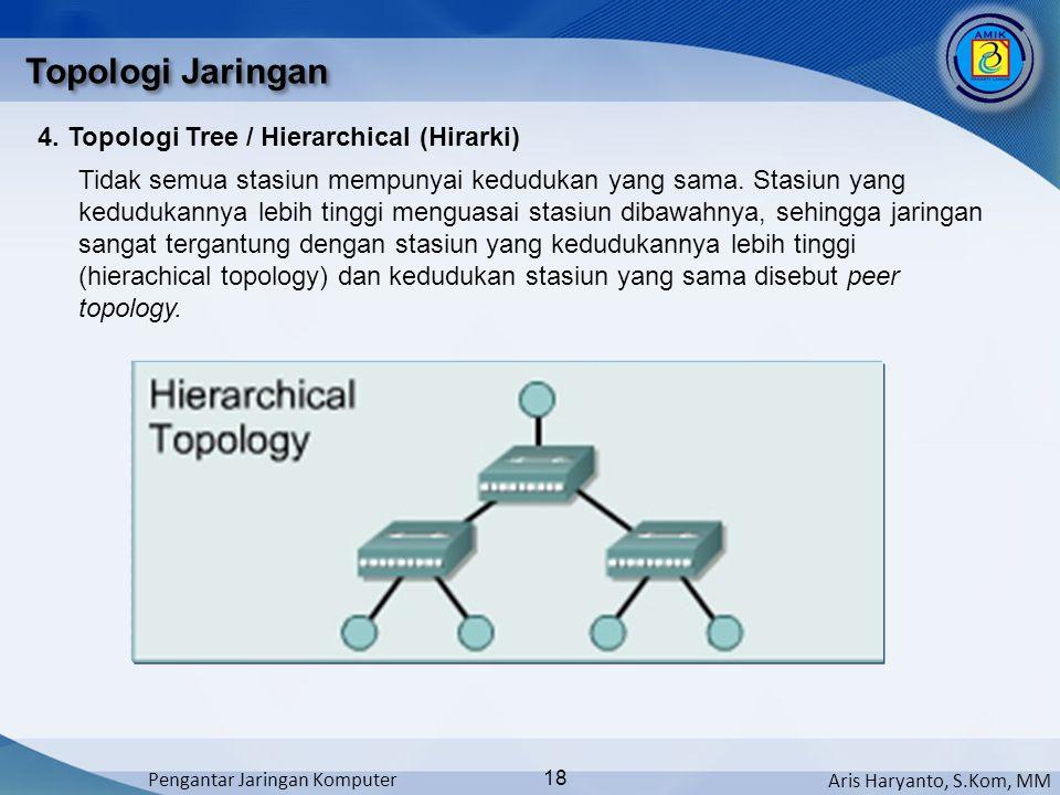 Topologi Jaringan 4. Topologi Tree / Hierarchical (Hirarki)