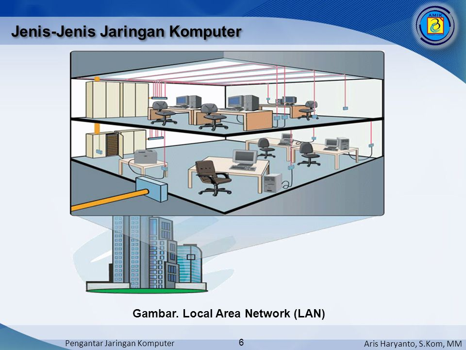 Jenis-Jenis Jaringan Komputer