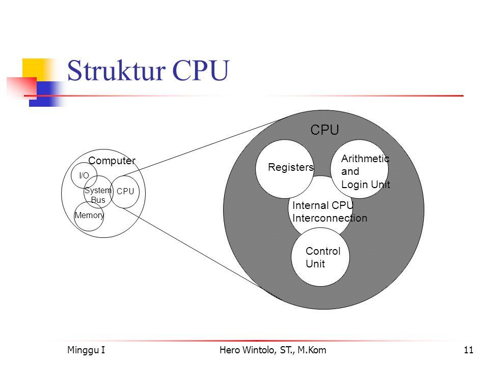 Struktur CPU Arithmetic Computer and Registers Login Unit Internal CPU