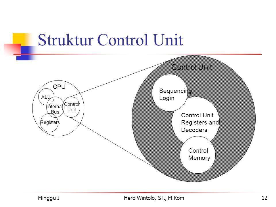 Struktur Control Unit CPU Sequencing Login Control Unit Registers and