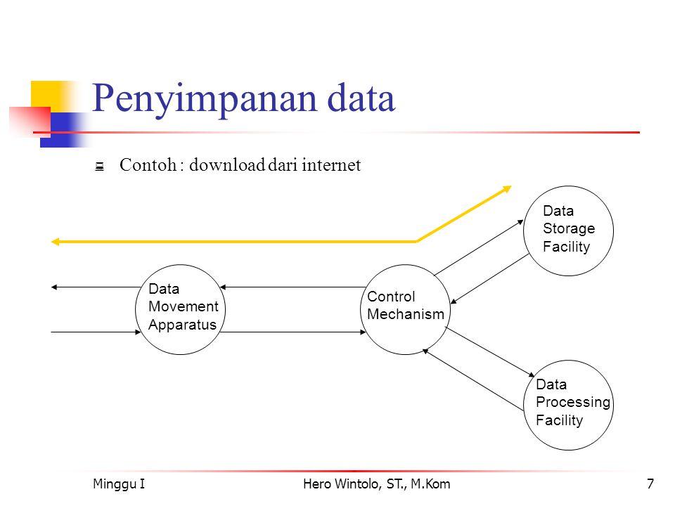 Penyimpanan data Contoh : download dari internet Storage Facility Data