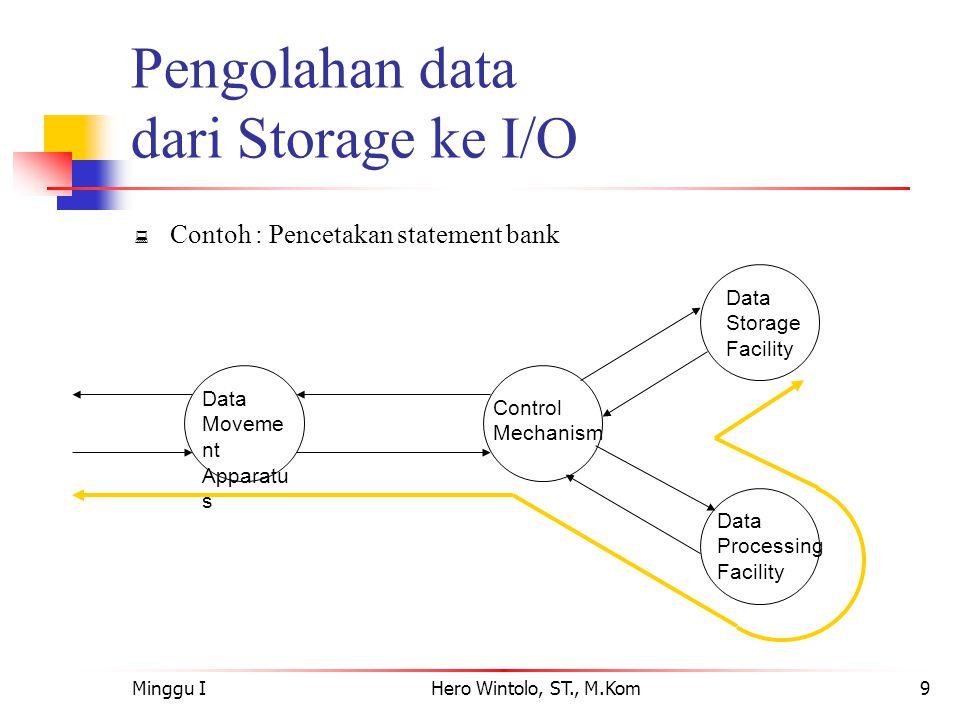 Pengolahan data dari Storage ke I/O
