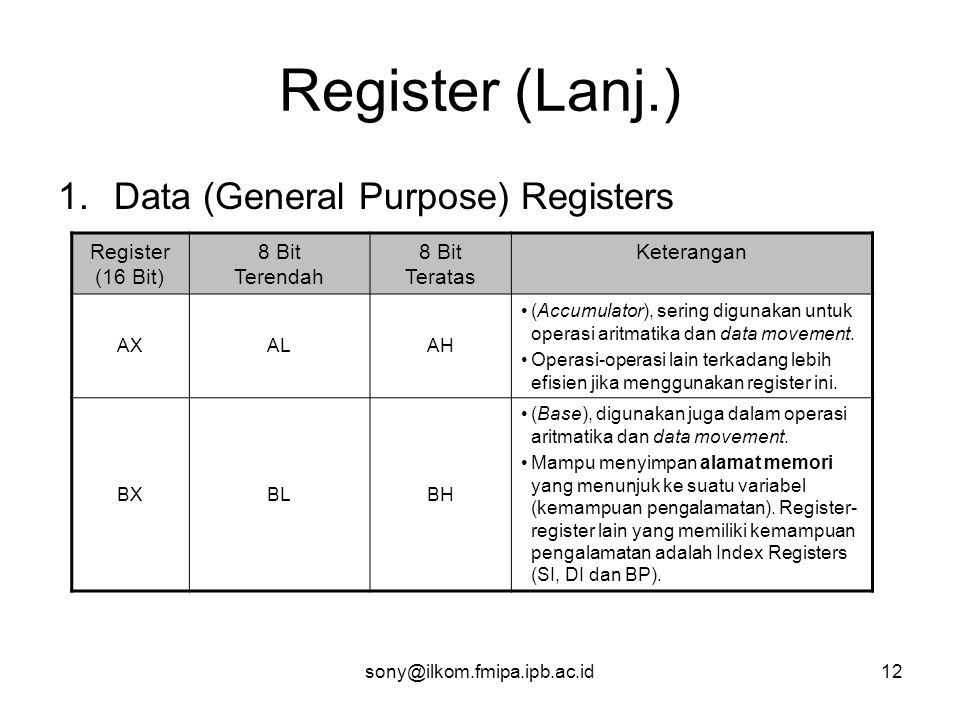 Register (Lanj.) Data (General Purpose) Registers Register (16 Bit)