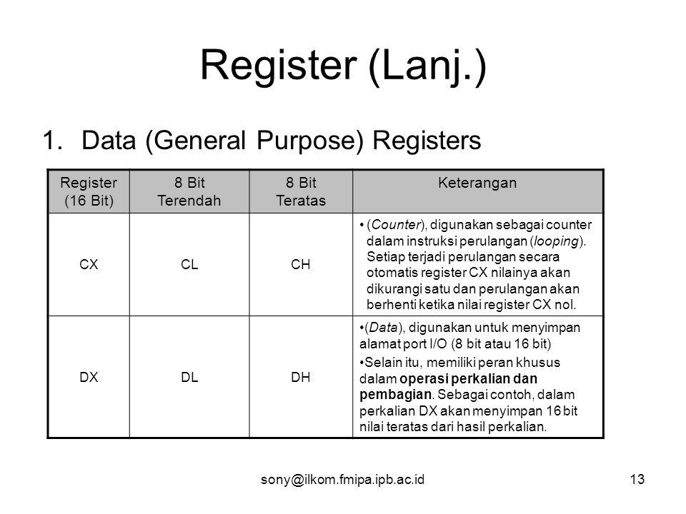 Register (Lanj.) Data (General Purpose) Registers Register (16 Bit)