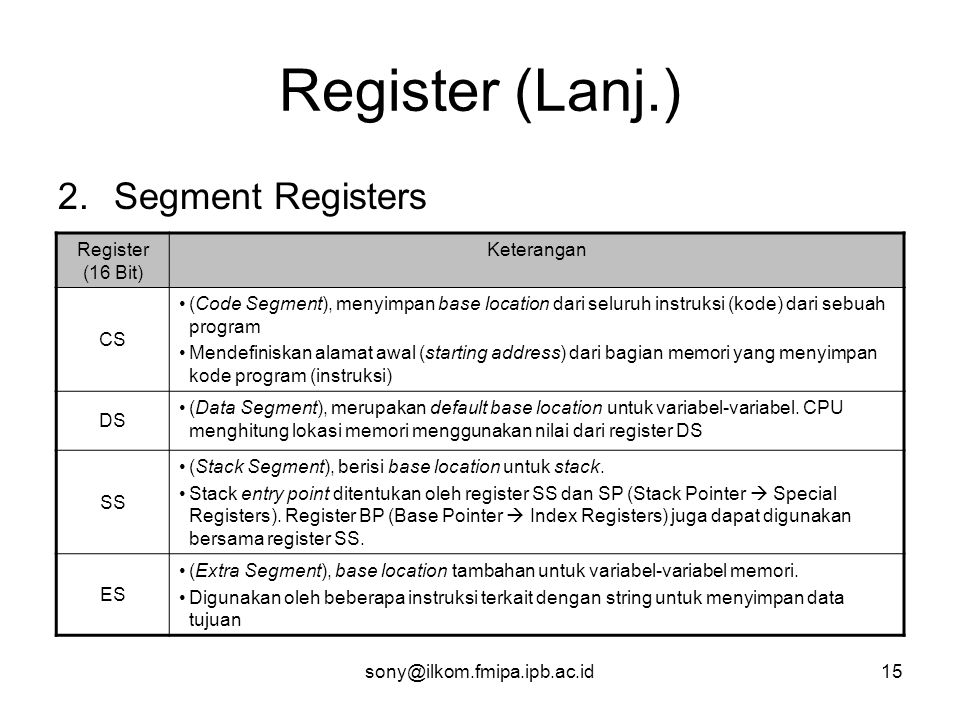 Register (Lanj.) Segment Registers Register (16 Bit) Keterangan CS