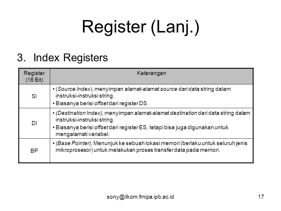 Register (Lanj.) Index Registers Register (16 Bit) Keterangan SI
