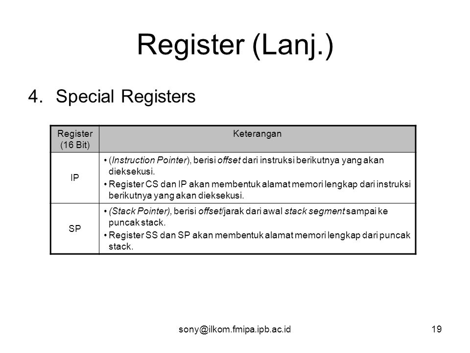 Register (Lanj.) Special Registers Register (16 Bit) Keterangan IP