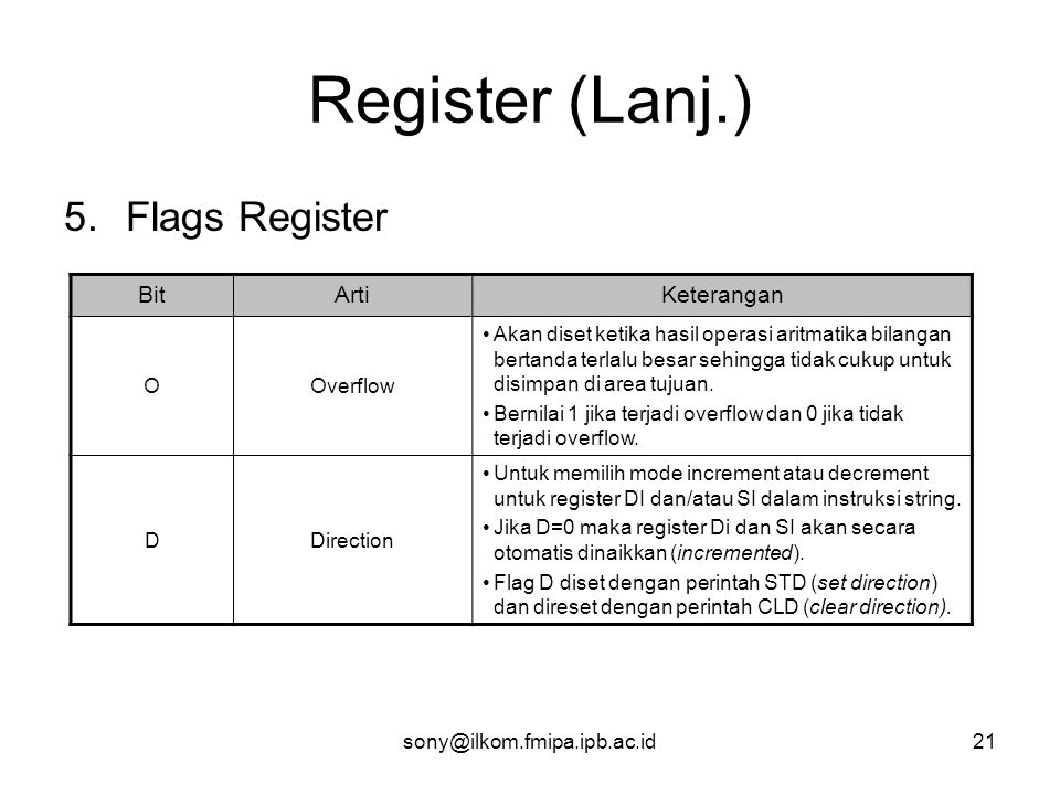 Register (Lanj.) Flags Register Bit Arti Keterangan O Overflow