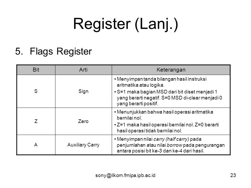 Register (Lanj.) Flags Register Bit Arti Keterangan S Sign