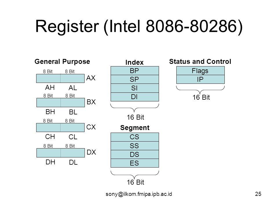 Register (Intel 8086-80286) General Purpose BP SP SI DI Index 16 Bit