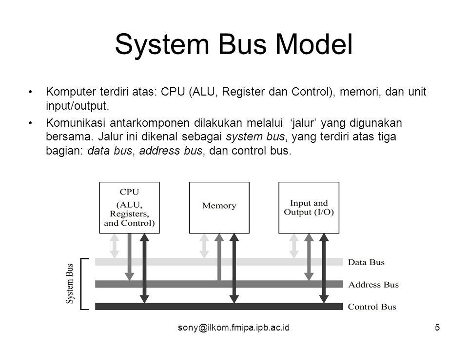 System Bus Model Komputer terdiri atas: CPU (ALU, Register dan Control), memori, dan unit input/output.