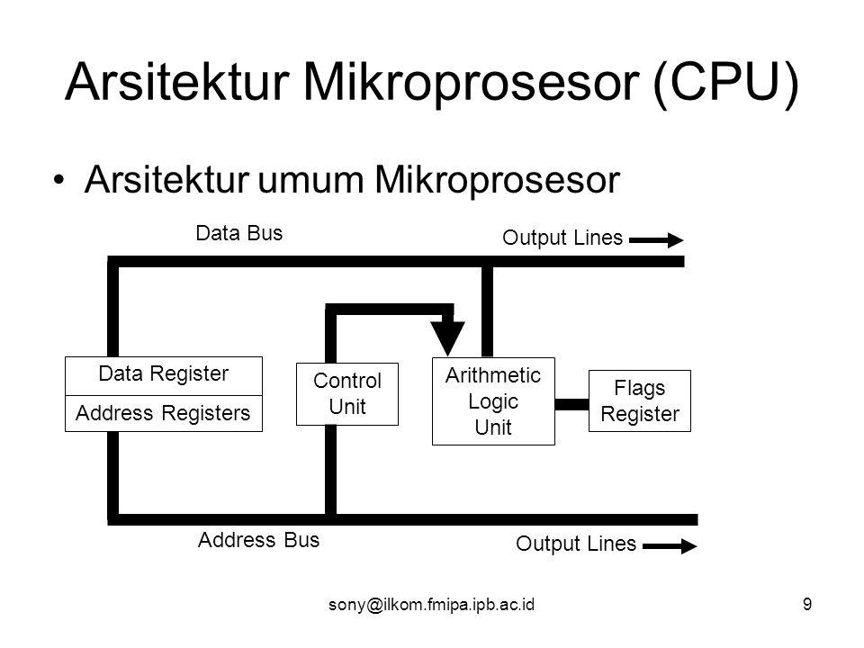 Arsitektur Mikroprosesor (CPU)