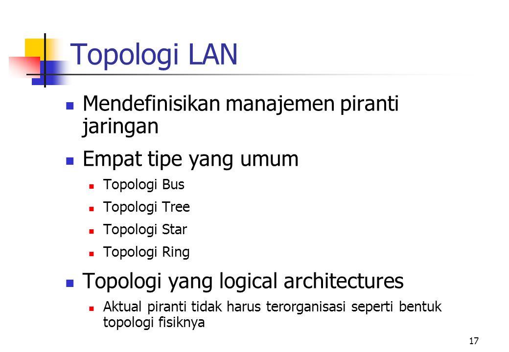 Topologi LAN Mendefinisikan manajemen piranti jaringan