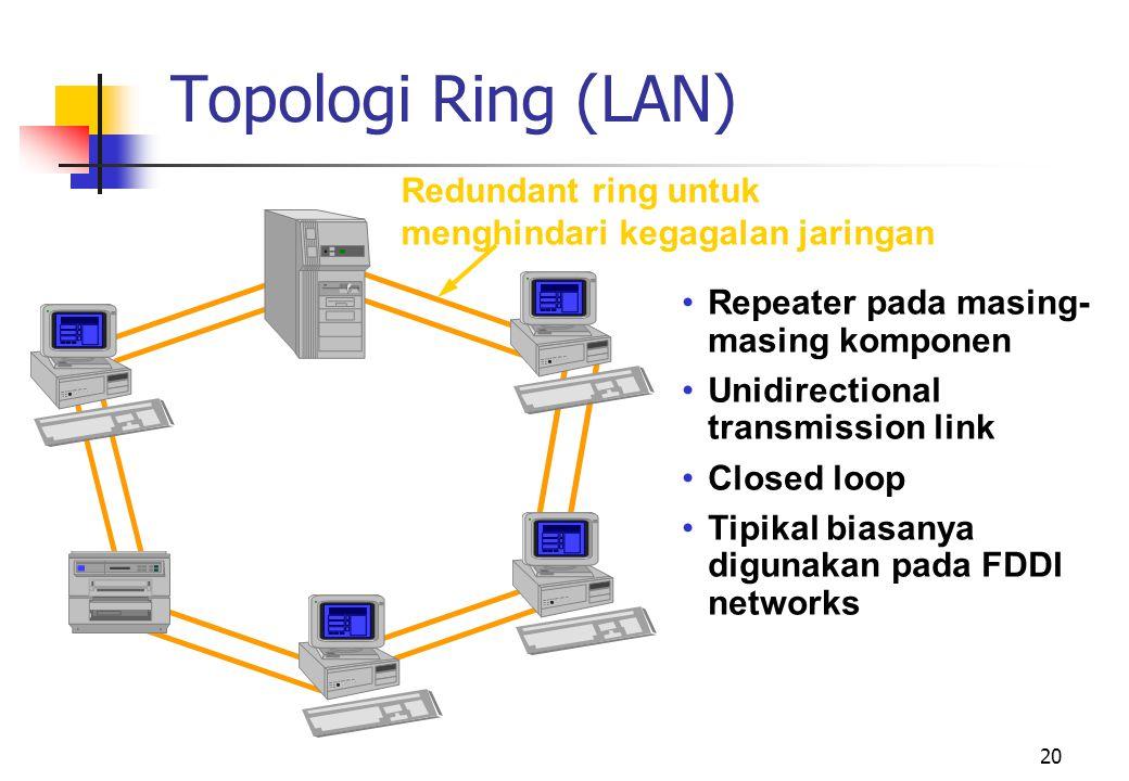 Topologi Ring (LAN) Redundant ring untuk menghindari kegagalan jaringan. Repeater pada masing-masing komponen.