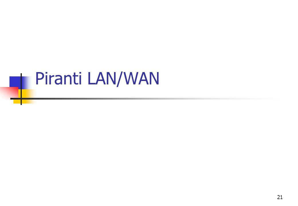 Piranti LAN/WAN