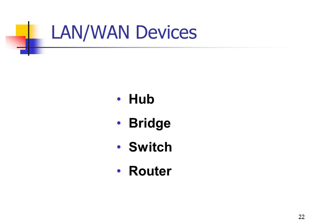 LAN/WAN Devices Hub Bridge Switch Router
