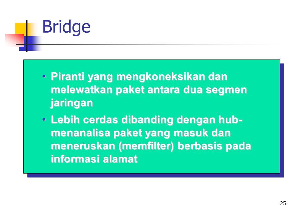 Bridge Piranti yang mengkoneksikan dan melewatkan paket antara dua segmen jaringan.