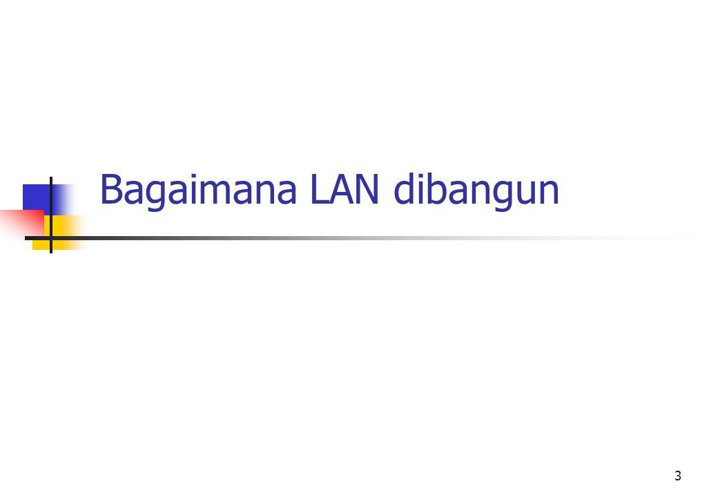 Bagaimana LAN dibangun
