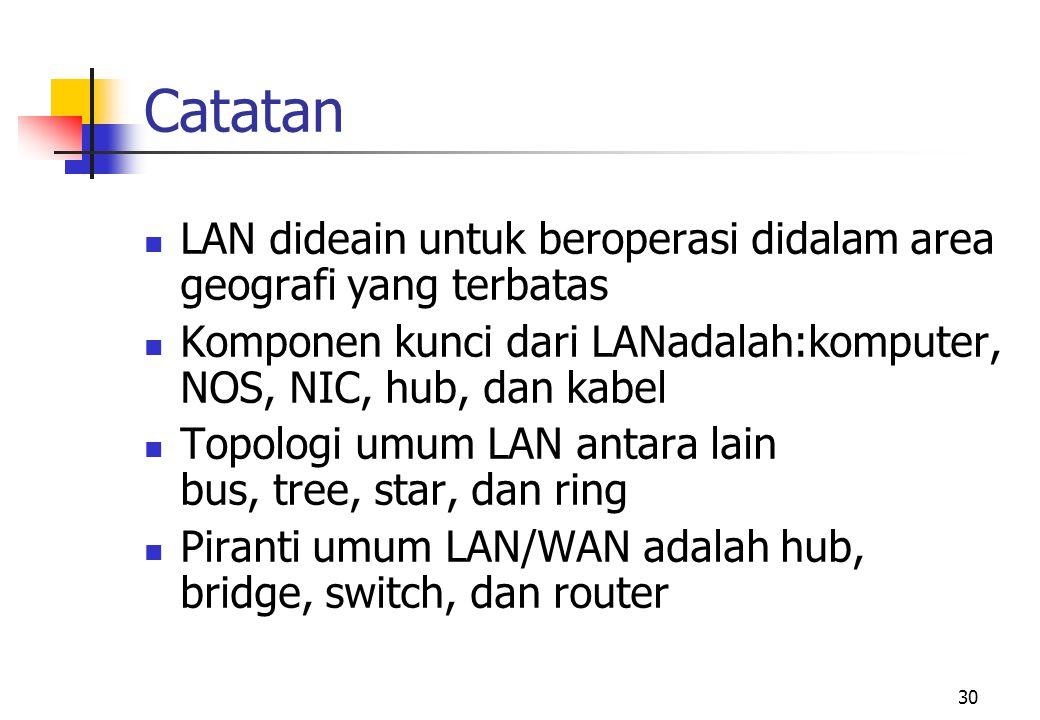 Catatan LAN dideain untuk beroperasi didalam area geografi yang terbatas. Komponen kunci dari LANadalah:komputer, NOS, NIC, hub, dan kabel.