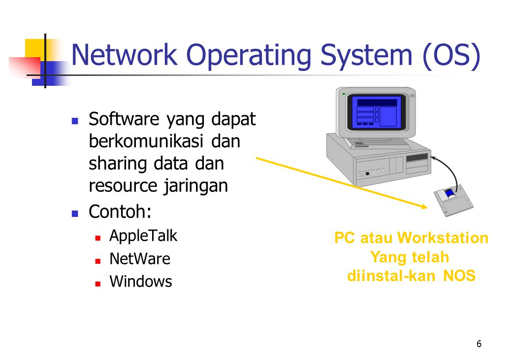 Network Operating System (OS)