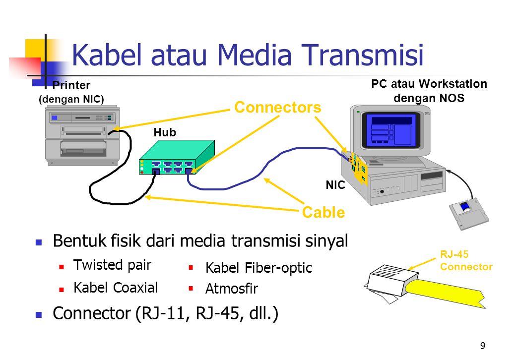 Kabel atau Media Transmisi