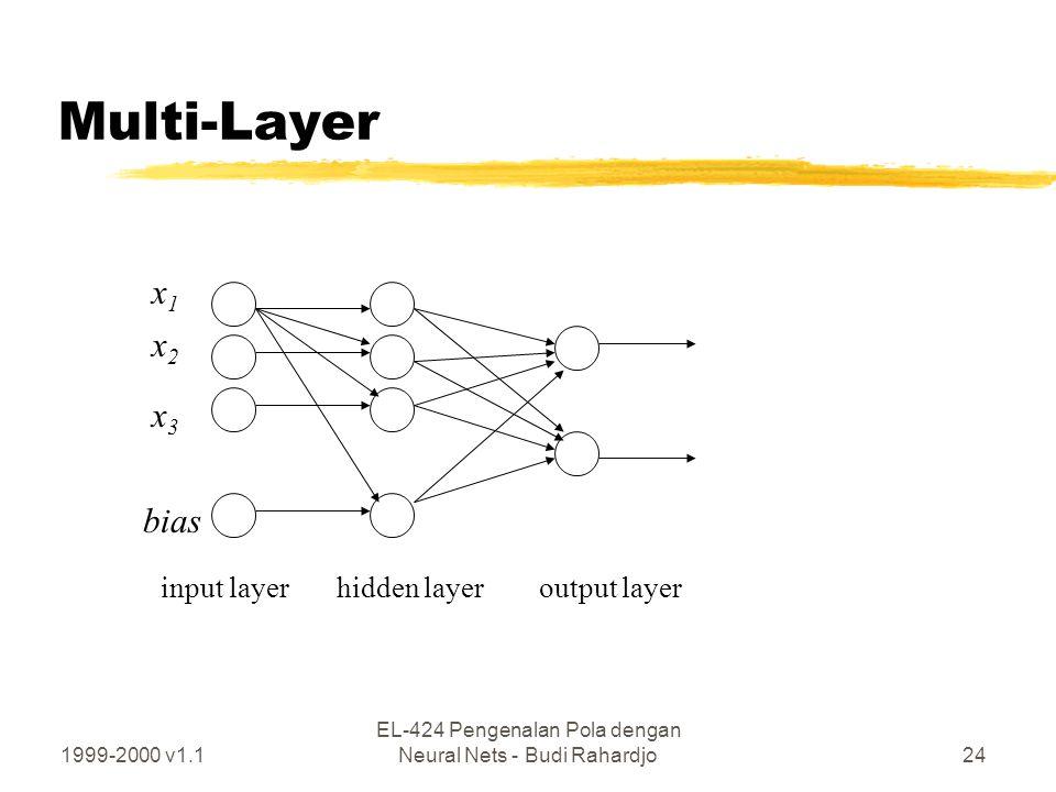 EL-424 Pengenalan Pola dengan Neural Nets - Budi Rahardjo