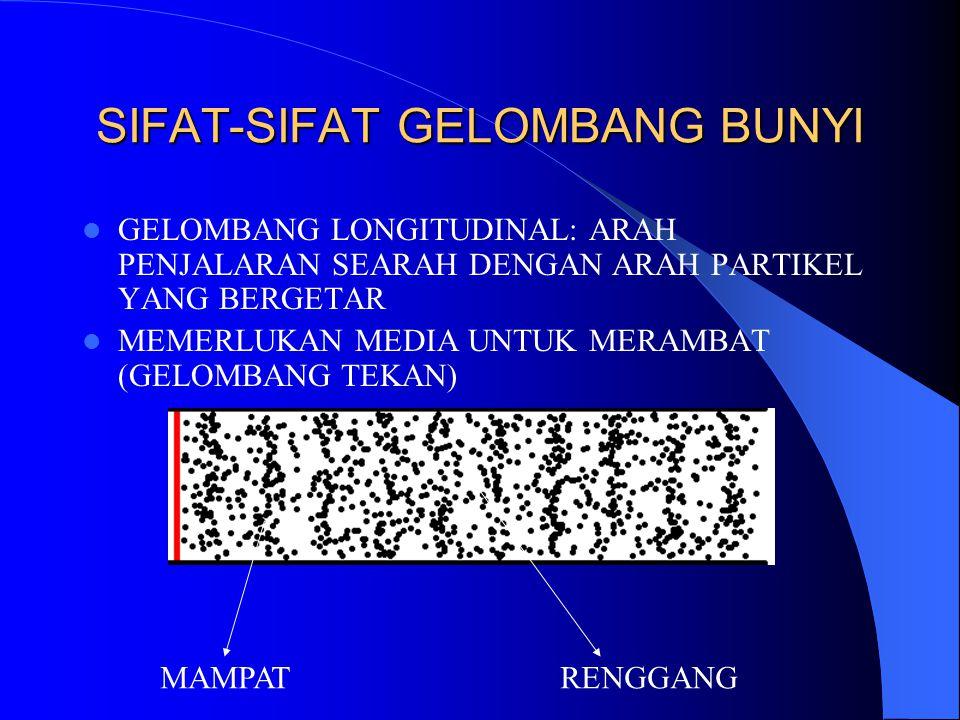 SIFAT-SIFAT GELOMBANG BUNYI