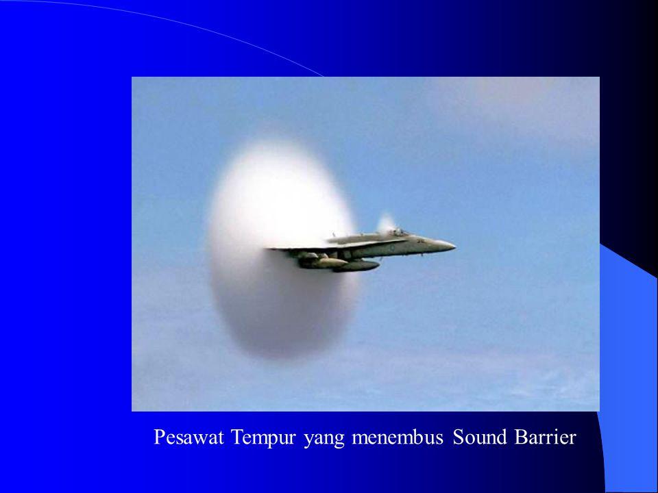 Pesawat Tempur yang menembus Sound Barrier