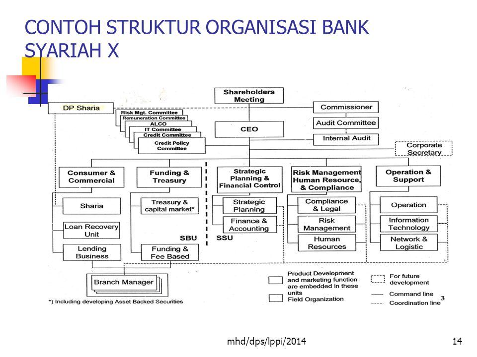 CONTOH STRUKTUR ORGANISASI BANK SYARIAH X