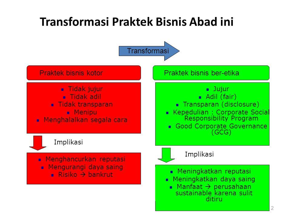 Transformasi Praktek Bisnis Abad ini