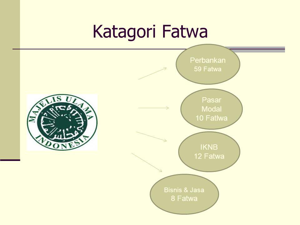 Katagori Fatwa Perbankan 59 Fatwa Pasar Modal 10 Fatlwa IKNB 12 Fatwa