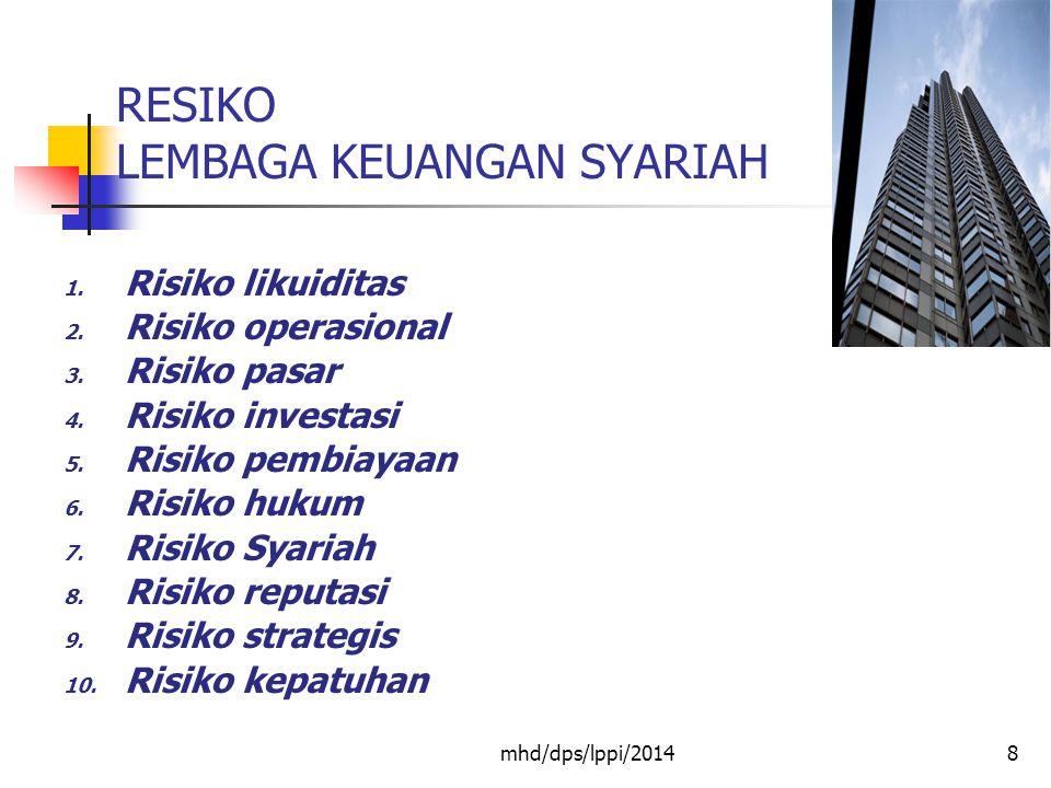 RESIKO LEMBAGA KEUANGAN SYARIAH