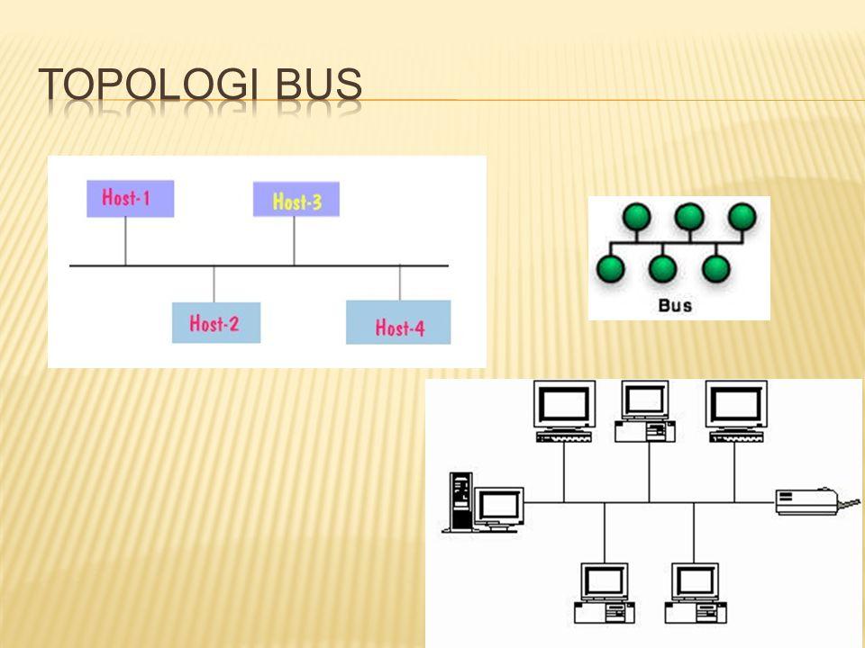 Topologi Bus Sinyal ke segala arah sehingga sering bentrok