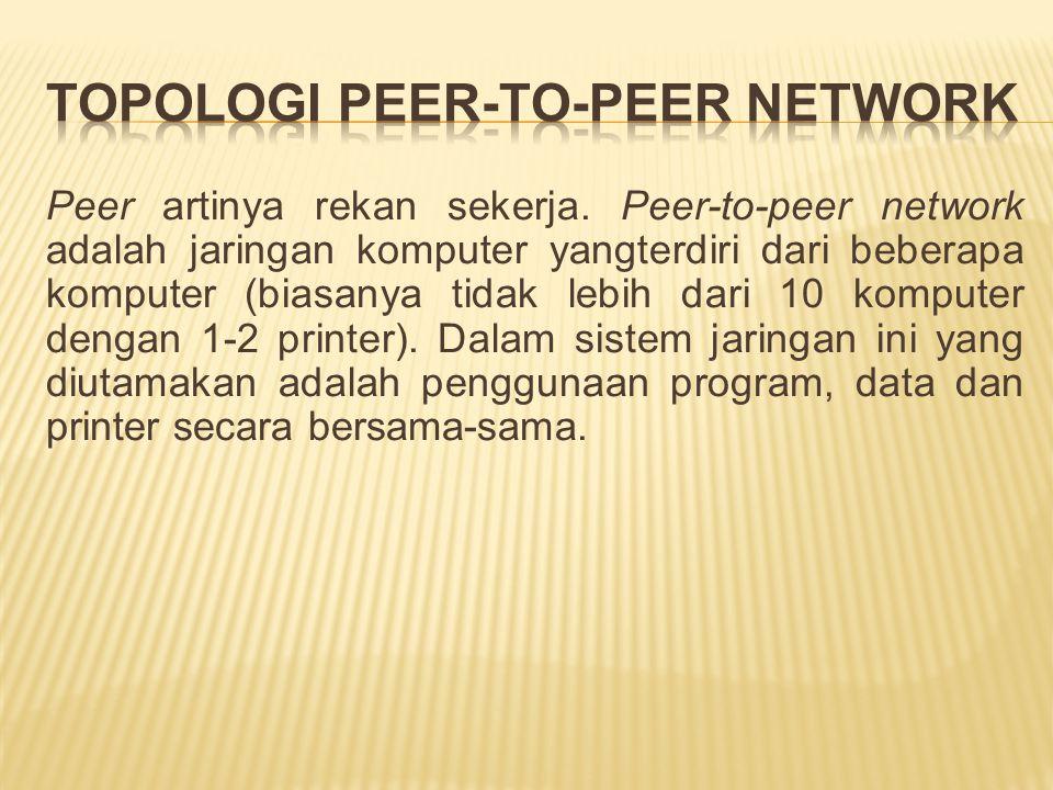 Topologi Peer-to-peer Network