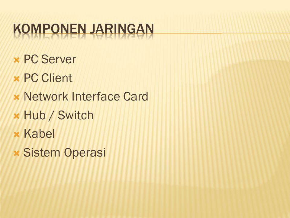 Komponen Jaringan PC Server PC Client Network Interface Card