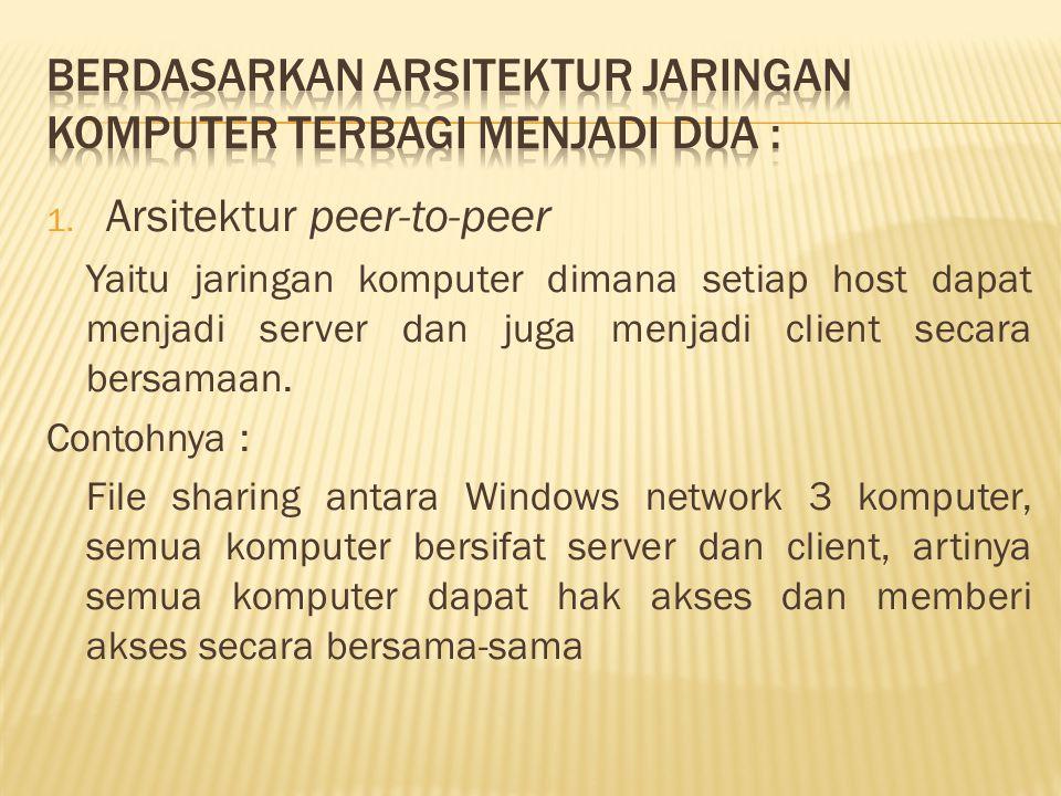 Berdasarkan arsitektur jaringan komputer terbagi menjadi dua :