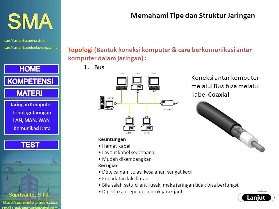 Email : spd.supriyanto@ymail.com