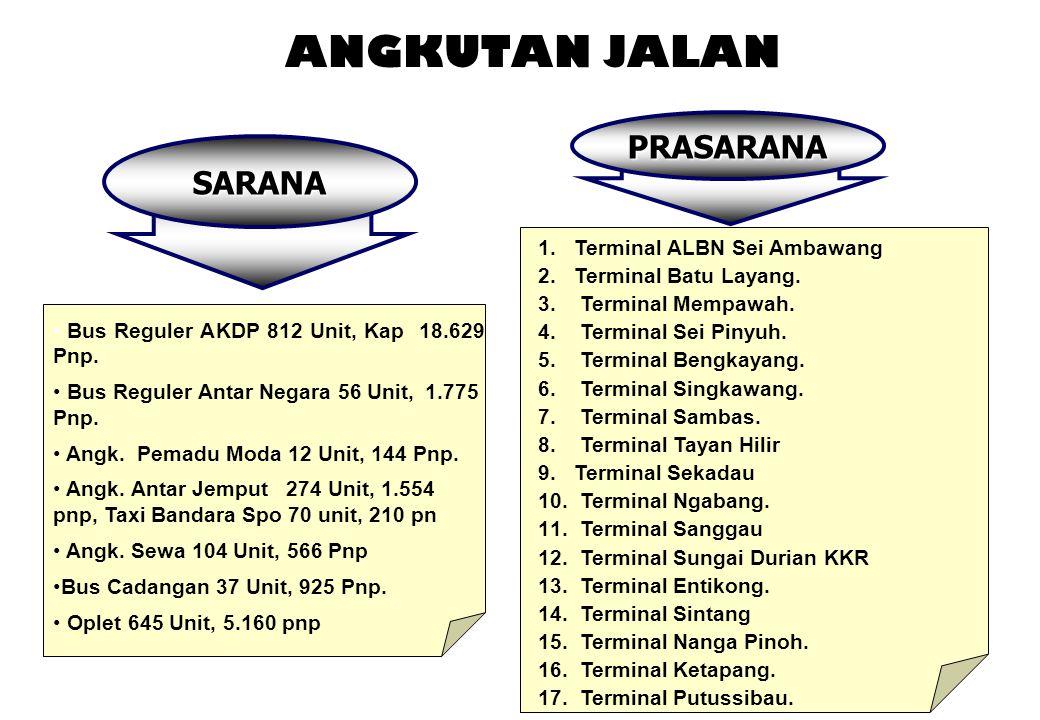 ANGKUTAN JALAN PRASARANA SARANA Terminal ALBN Sei Ambawang