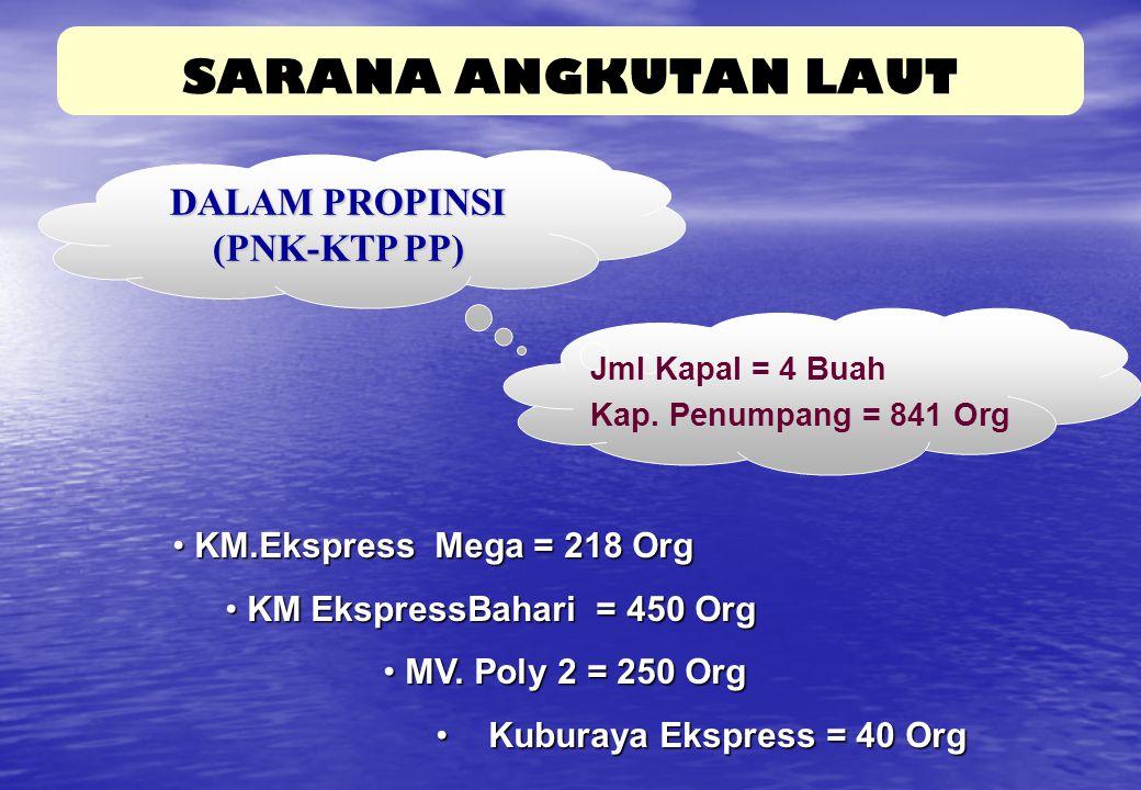 DALAM PROPINSI (PNK-KTP PP)