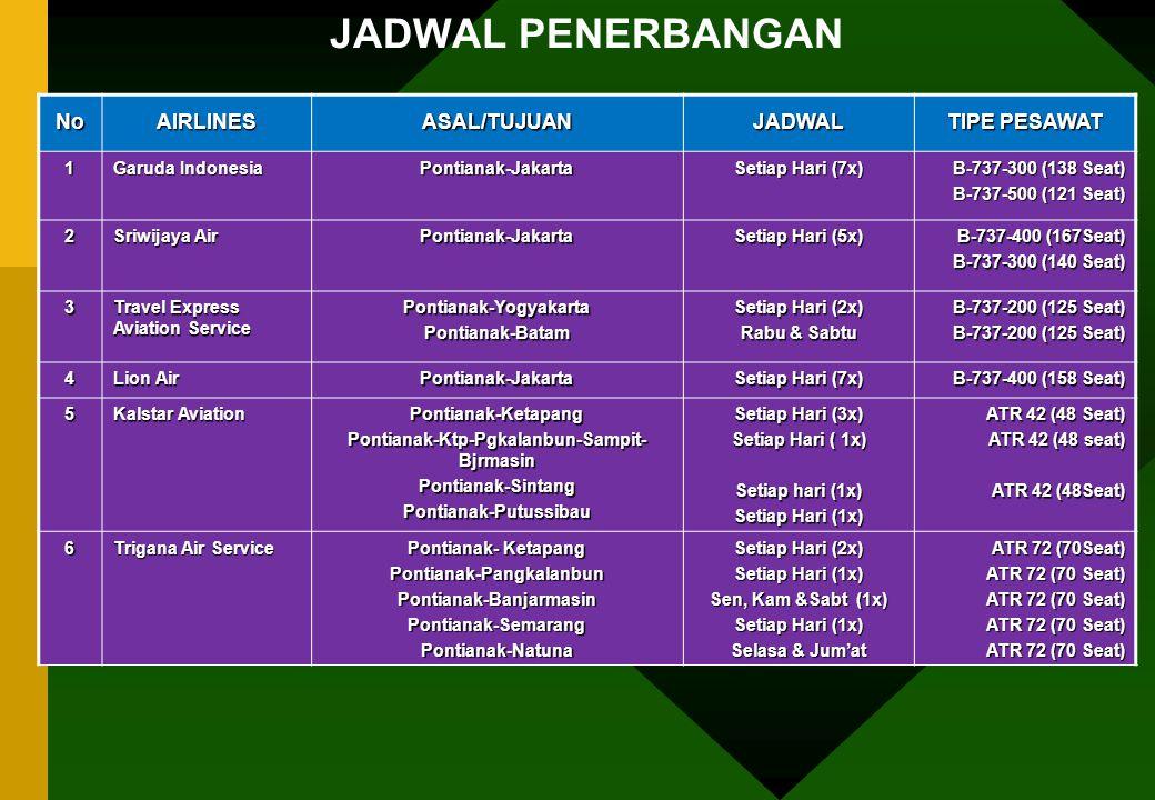 JADWAL PENERBANGAN No AIRLINES ASAL/TUJUAN JADWAL TIPE PESAWAT 1