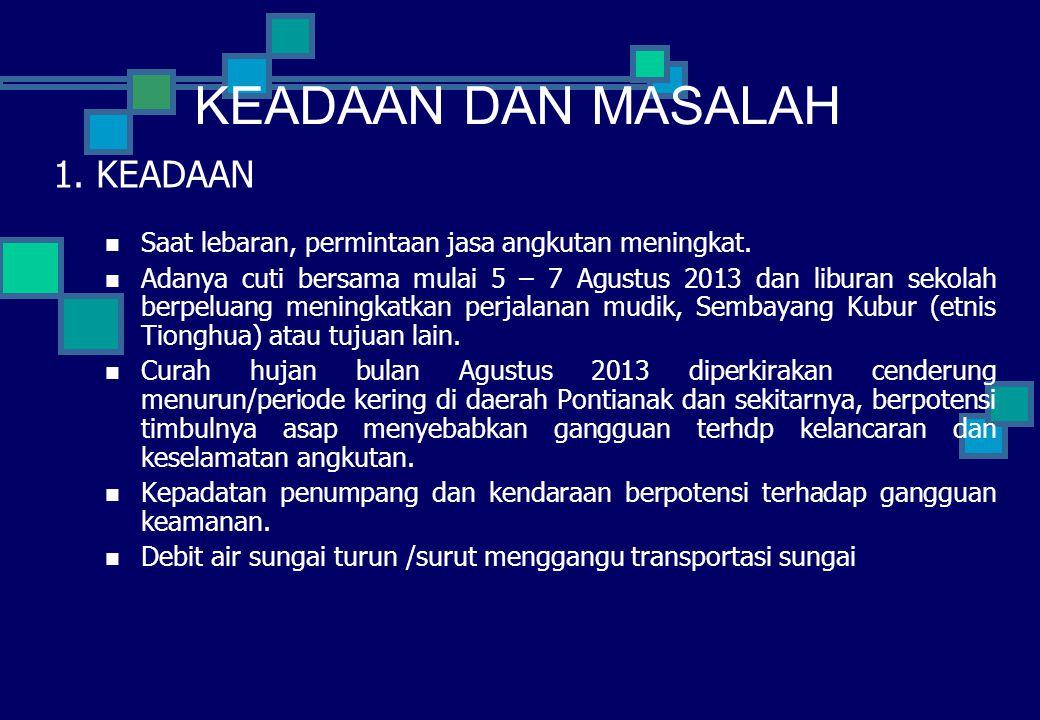 KEADAAN DAN MASALAH 1. KEADAAN