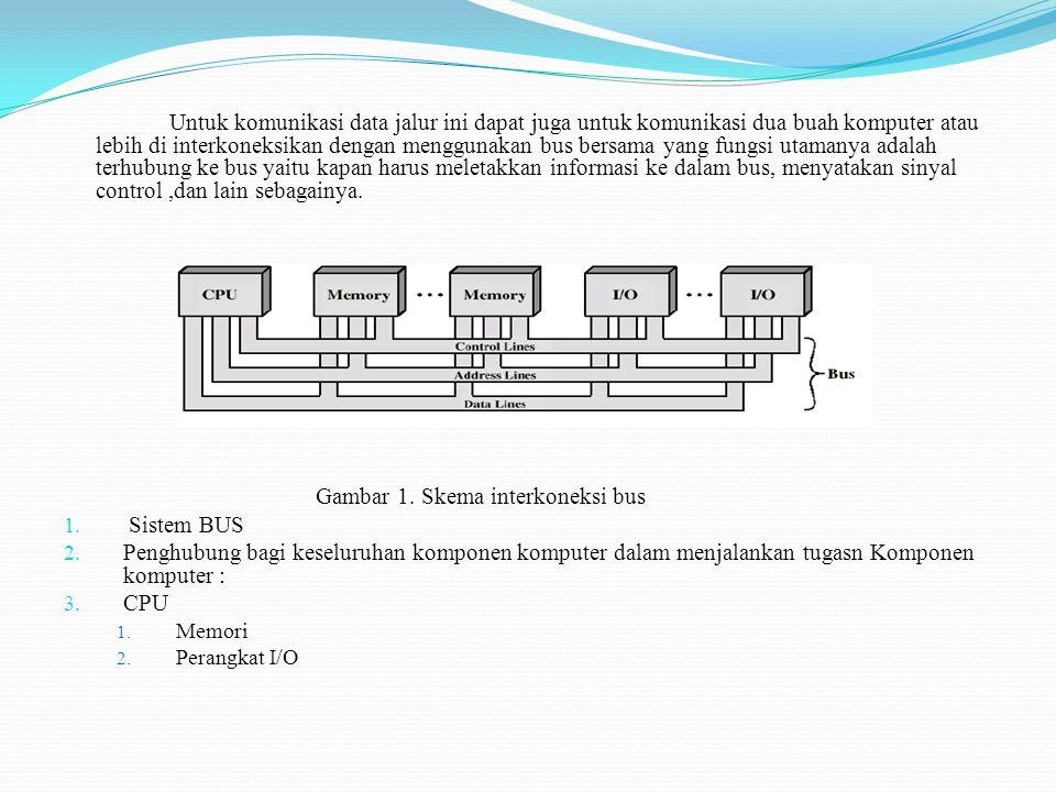 Gambar 1. Skema interkoneksi bus Sistem BUS