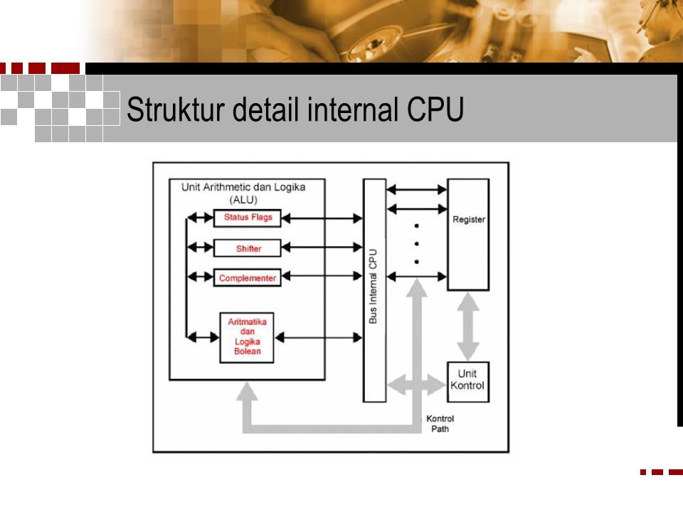 Struktur detail internal CPU