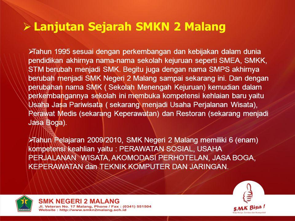 Lanjutan Sejarah SMKN 2 Malang